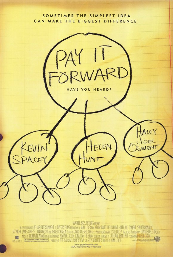 pay it forward – DAILY WAFFLE